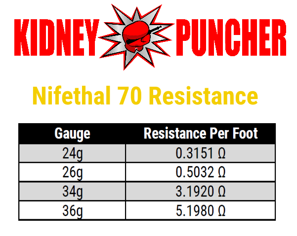 nifethal-resistance-chart-pdn.png